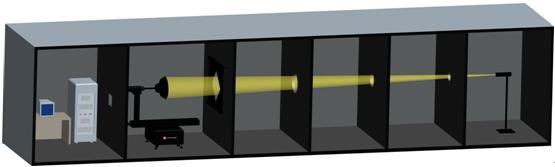 LSG-1800B rotation luminaire goniophotometer