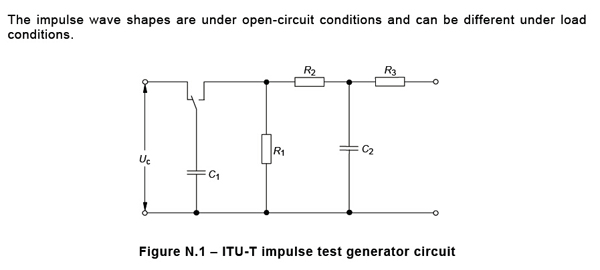 Impulse Test Generator
