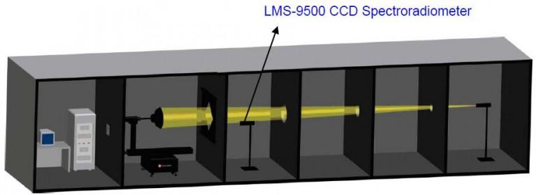 LSG 1800CCD Goniospectroradiometer Darkroom