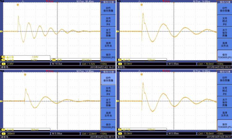 Ring Wave Generator Waveform